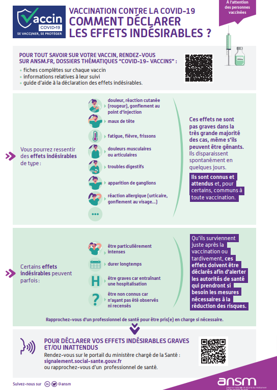 Vaccination covid 19 comment declarer les effets indesirables affiche patients
